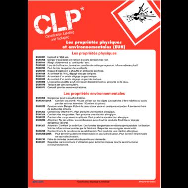 Posters CLP sur les propriétés physiques et environnementales des produits dangereux