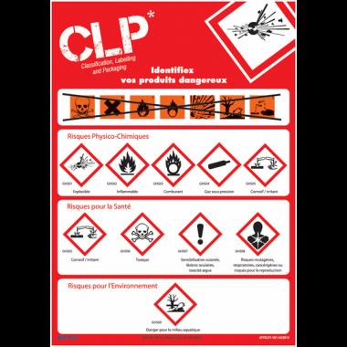 Posters CLP sur les nouveaux symboles d'identification des produits dangereux