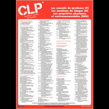 Posters CLP sur les conseils de prudence, de danger et propriétés des produits dangereux