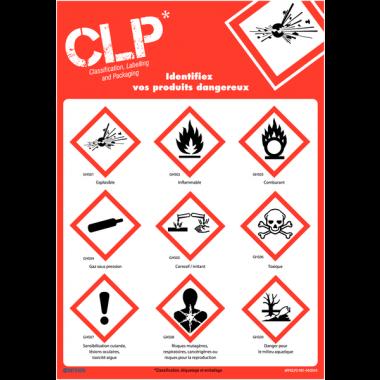 Posters CLP sur l'identification des produits dangereux