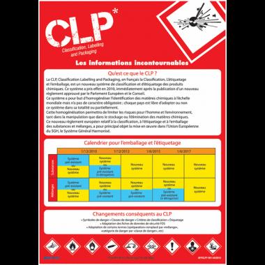Posters CLP sur les informations incontournables des produits dangereux
