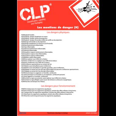 Posters CLP sur les mentions de danger des produits dangereux