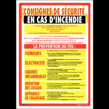 Affichage obligatoire sur l'évaluation des risques d'incendie