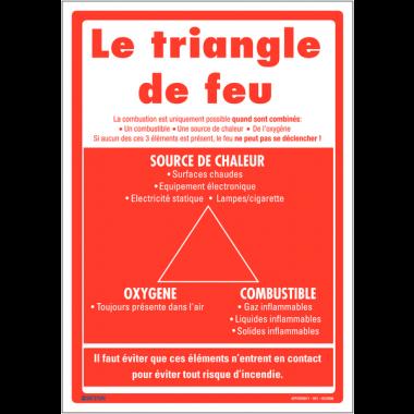 Affichage obligatoire sur le triangle de feu
