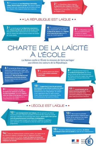 """Affiche """"Charte de la Laïcité à l'Ecole"""""""