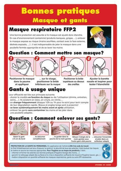 Affiche - Masque et gants