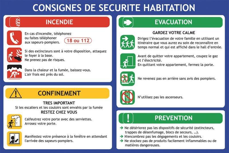 Consignes de sécurité pour l'habitation