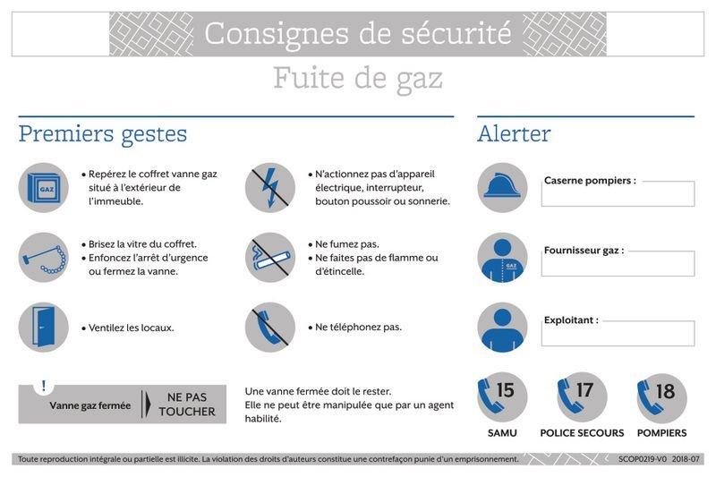Consignes de sécurité sur le gaz