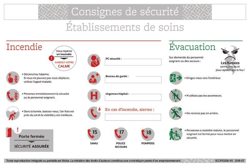 Consignes de sécurité en chambre d\'hôpital   Seton FR
