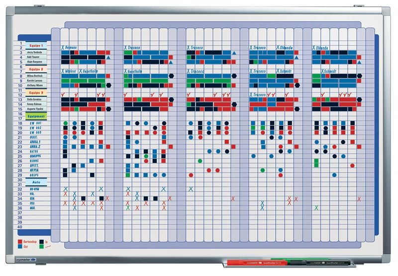 Grille de planification polyvalente magnétique, capacité 40 lignes