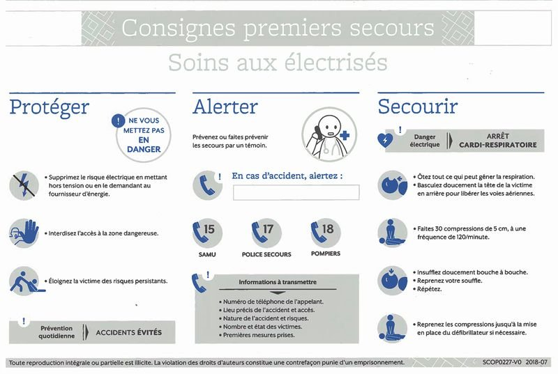 Affiche Soins aux électrisés