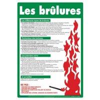 Affiche de premiers secours sur les brûlures