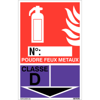 Panneaux d'identification extincteurs - Poudre feux métaux, classe D