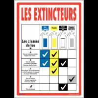 Affichage obligatoire sur les extincteurs