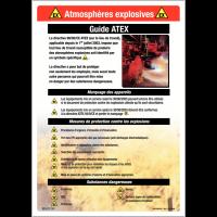 Affiche - Atmosphères explosives guide ATEX