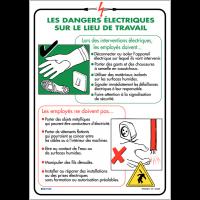 Affiche sur les dangers électriques sur le lieu de travail