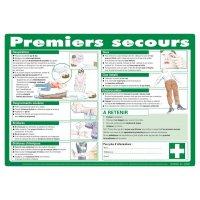 Affiche de premiers secours sur les premiers secours