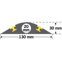 Protecteurs de câbles en bandes avec 1 passage pour câbles