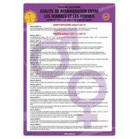 Affichage obligatoire sur l'égalité de rémunération entre les hommes et les femmes