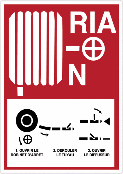 Panneau de sécurité incendie Robinet d'incendie armé - R.I.A.