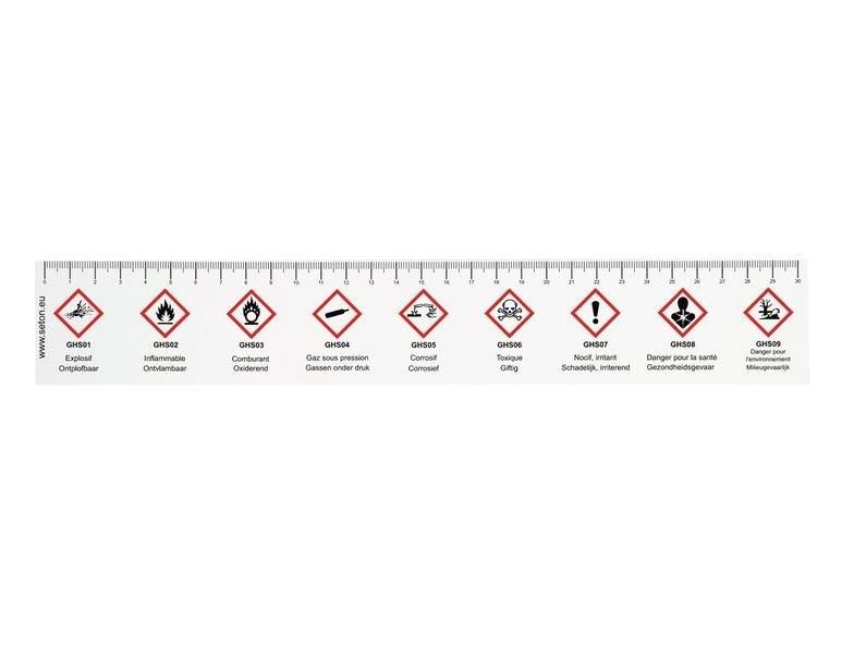 Règle pédagogique sur les 9 symboles de produits dangereux - Seton