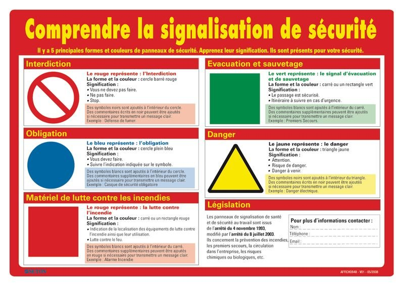 Affiche - Comprendre la signalisation de sécurité