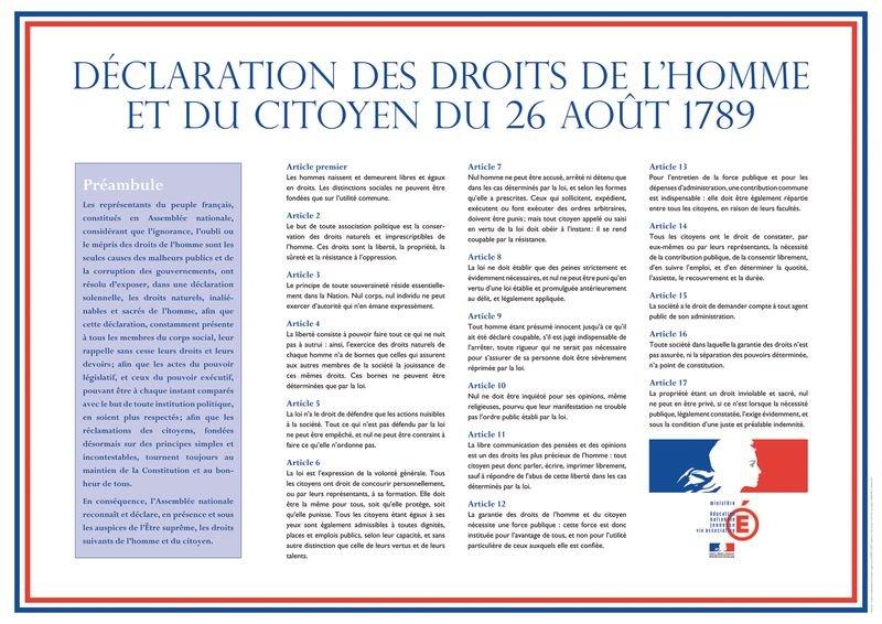 Affiche réglementaire de la Déclaration des Droits de l'Homme et du Citoyen (DDHC)