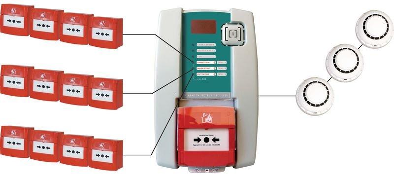 Centrale d'alarme type 4 filaire à déclencheur manuel et sirène - Seton