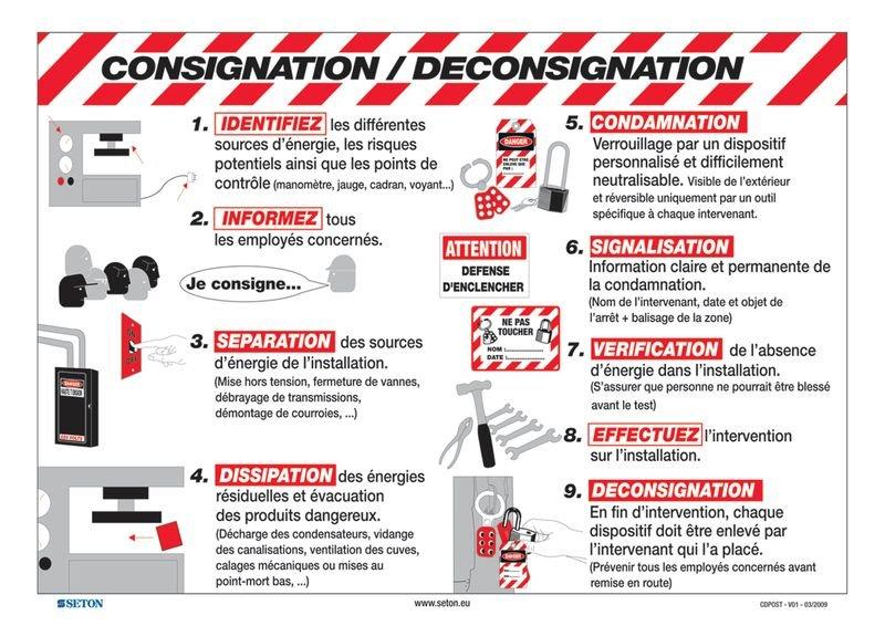 Affiche des bonnes pratiques sur la consignation et déconsignation