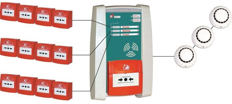 Déclencheur manuel d'alarme à membrane déformable - Seton
