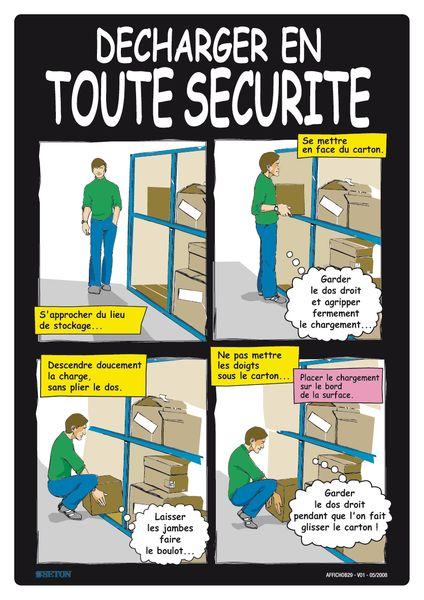 Affiche - Décharger en toute sécurité
