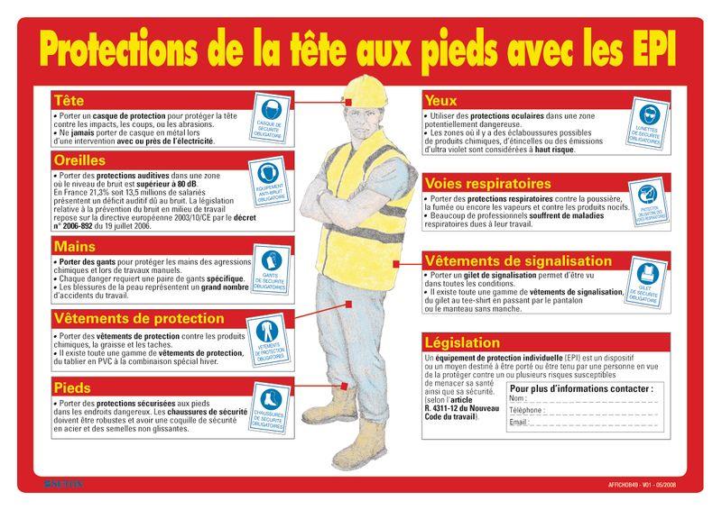 Affiche - Protections de la tête aux pieds avec les EPI