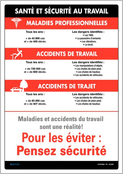 Favori Affiche sur la santé et la sécurité au travail | Seton FR RI07