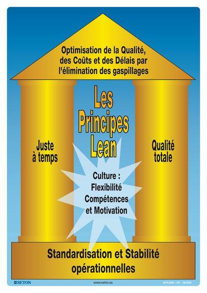 Affiche sur les principes LEAN
