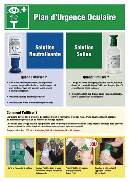Posters sur les consignes du rinçage oculaire