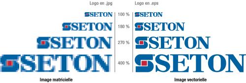 Exemple avec le logo Seton. On visualise la différence de format entre une image matricielle et une image vectorielle.