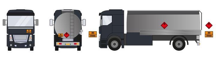 Plaques de transport ADR posées sur camion citerne monocuve