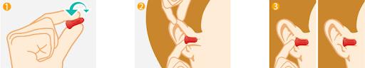 Etape de mise en place Bouchons d'oreilles jetables non modulables