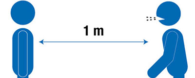 distance sociale 1 mètre entre deux personnes