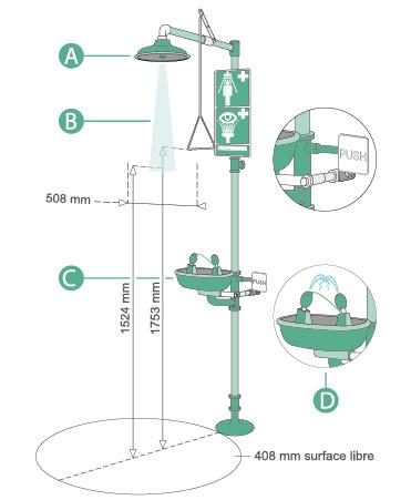 Comment installer sa douche de s curit selon les normes seton fr - Reglementation douche de securite ...