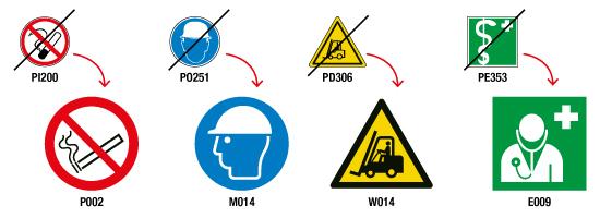 Nouveaux pictogrammes conformes à la norme ISO 7010
