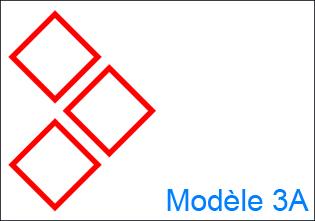 Etiquette GHS personnalisée - design 3A