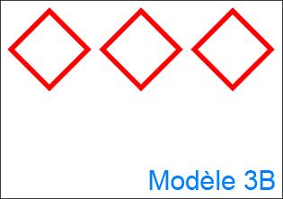 Etiquette GHS personnalisée - design 3B
