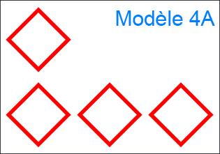 Etiquette GHS personnalisée - design 4A