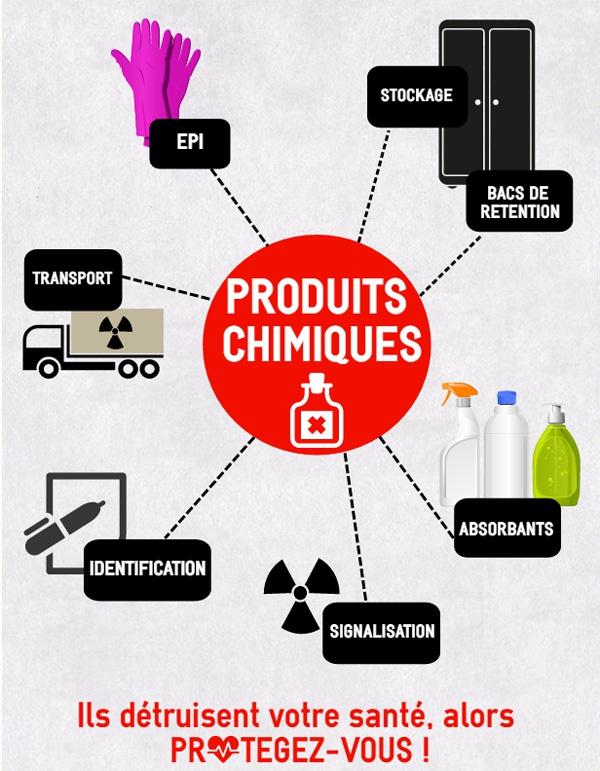 Comment se protéger face aux risques chimiques