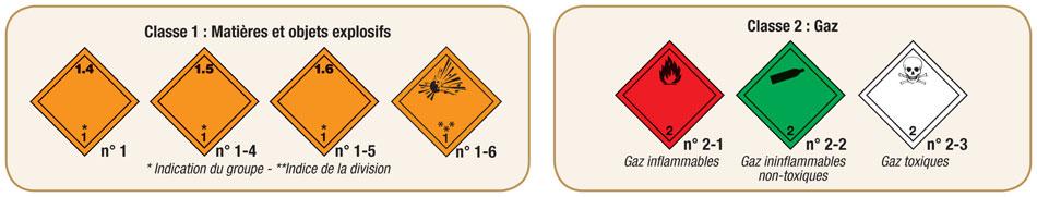 Etiquettes à symbole de transport international personnalisées