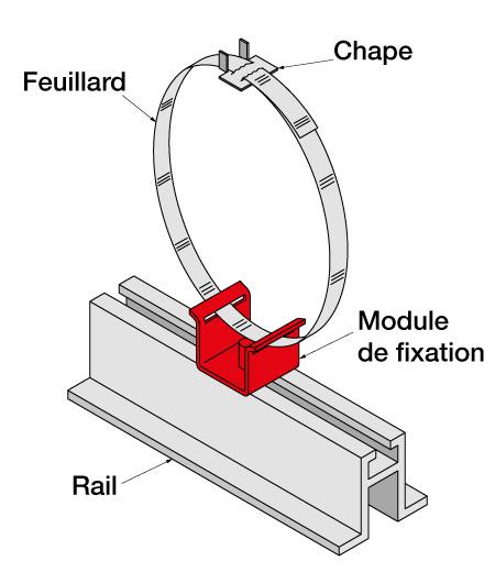 Schéma module de fixation