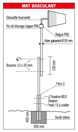 Installation des manches à vent basculants