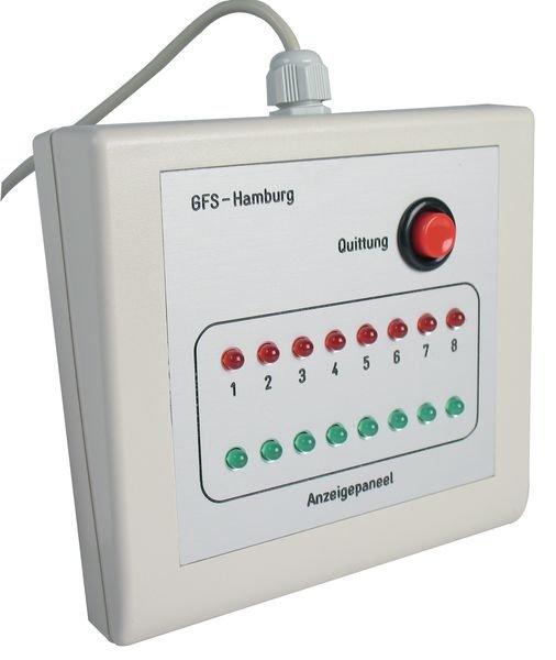 Sistema di controllo per uscite di emergenza via radio o via cavo