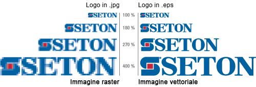 Esempio con il logo Seton. Si può visualizzare la differenza di resa tra un'immagine in formato raster e un'immagine in formato vettoriale.